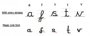 Continuous cursive
